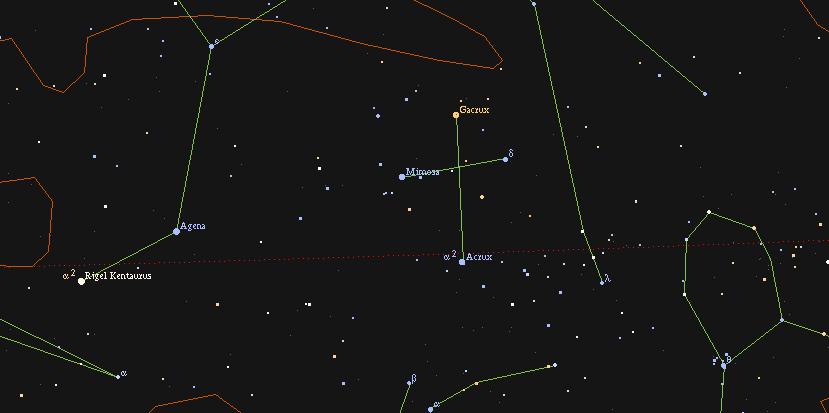 The location of Eta Carinae